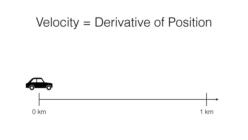 Velocity = Derivative of Position 0 km 1 km