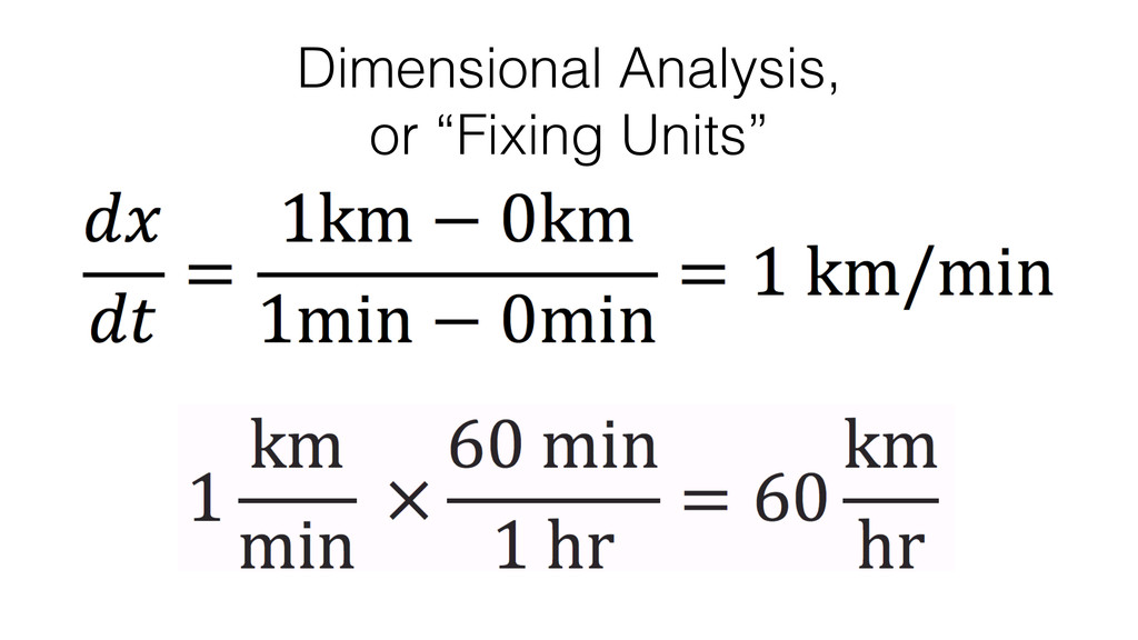 "Dimensional Analysis, or ""Fixing Units"""