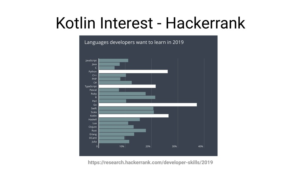 Kotlin Interest - Hackerrank https://research.h...