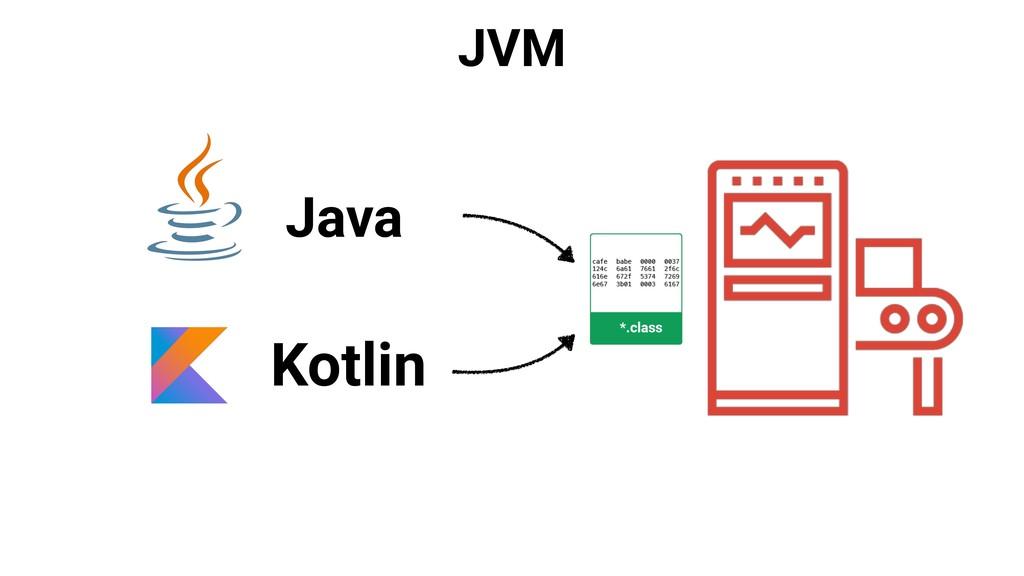 JVM Kotlin Java