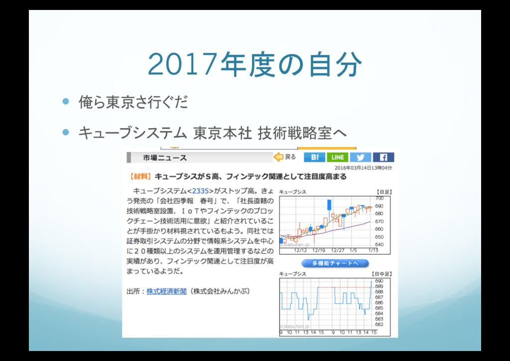 2017年度の自分 ! 俺ら東京さ行ぐだ ! キューブシステム 東京本社 技術戦略室へ