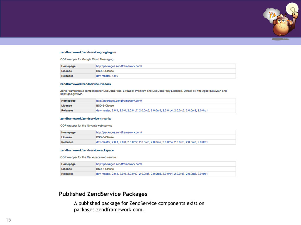 15 Published ZendService Packages A published p...