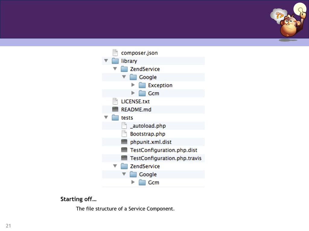 21 Starting off… The file structure of a Servic...