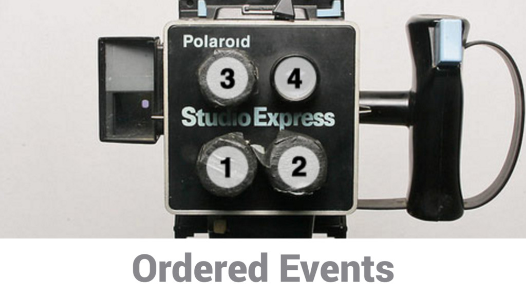 Ordered Events