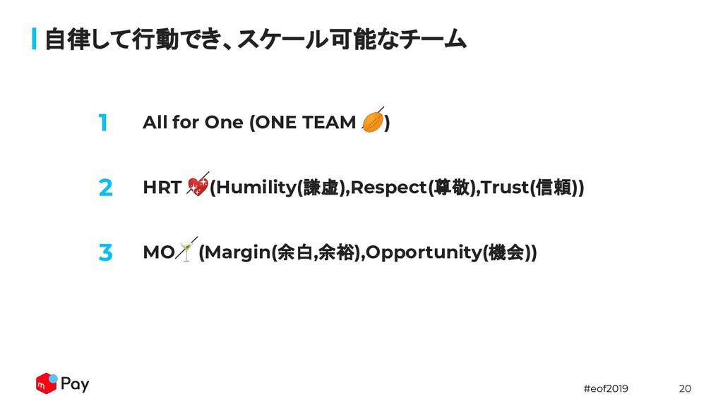 #eof2019 20 自律して行動でき、スケール可能なチーム 1 All for One (...