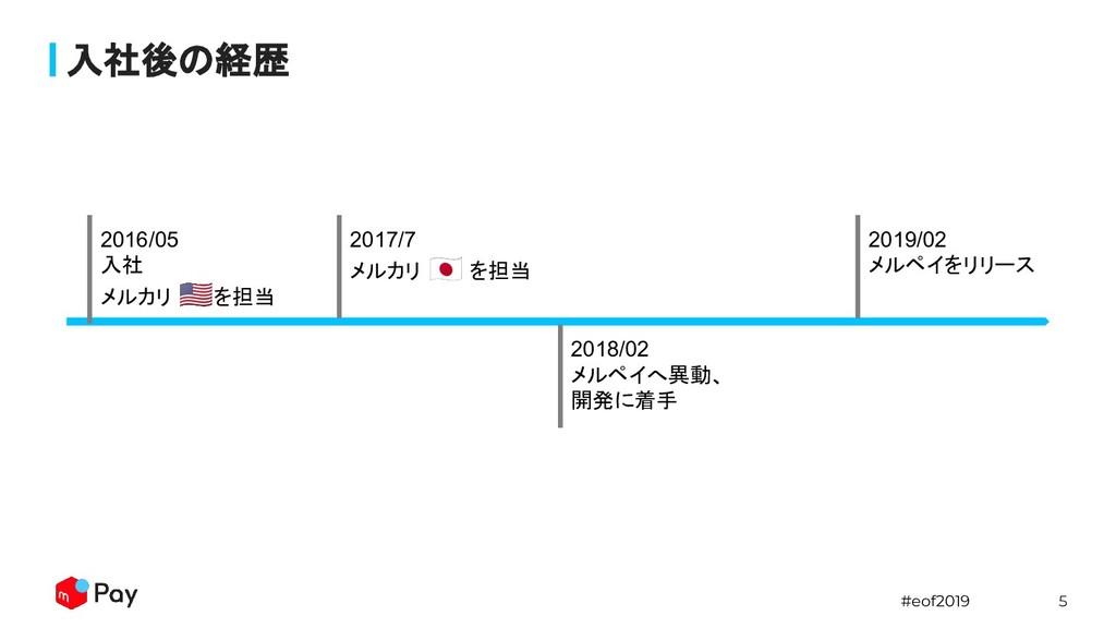 #eof2019 5 入社後の経歴 2016/05 入社 メルカリ を担当 2017/7 メル...