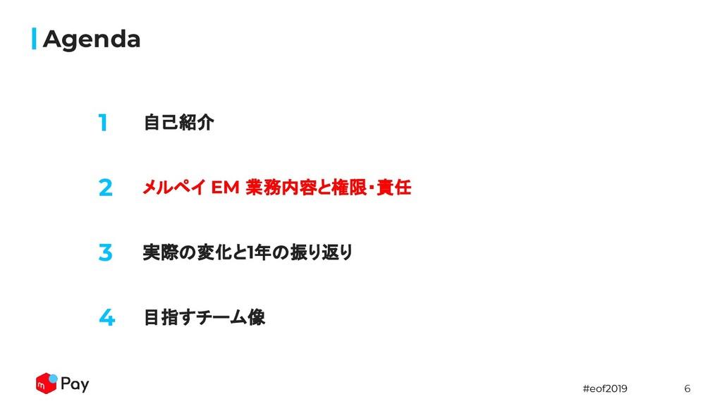 #eof2019 6 Agenda 1 自己紹介 2 メルペイ EM 業務内容と権限・責任 3...