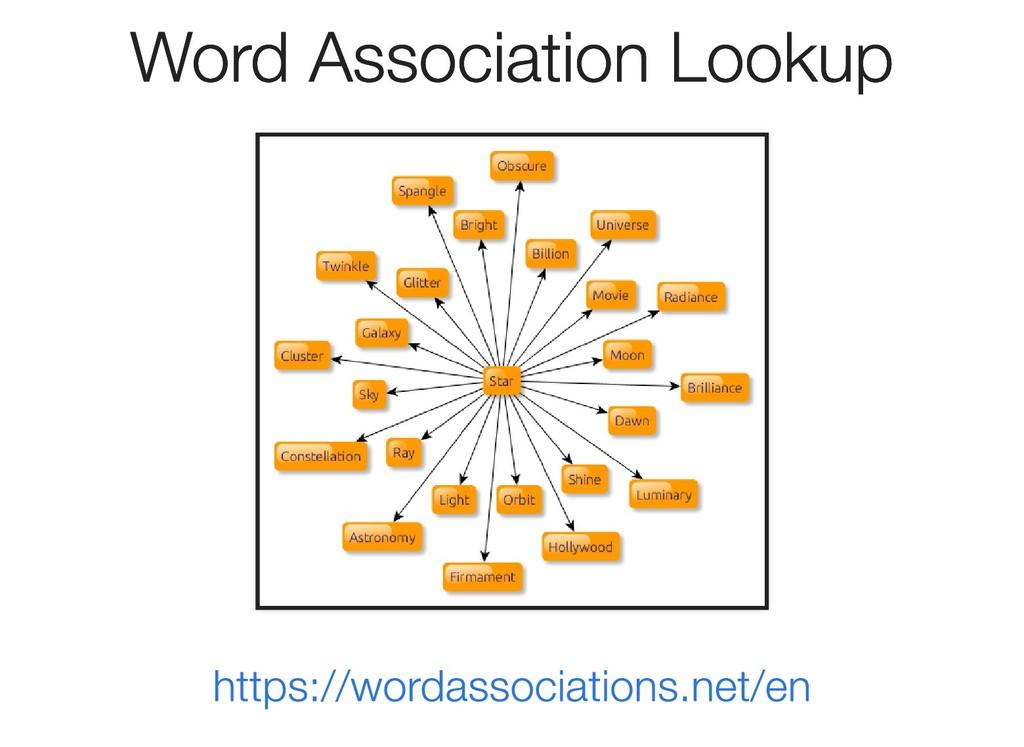 Word Association Lookup Word Association Lookup...