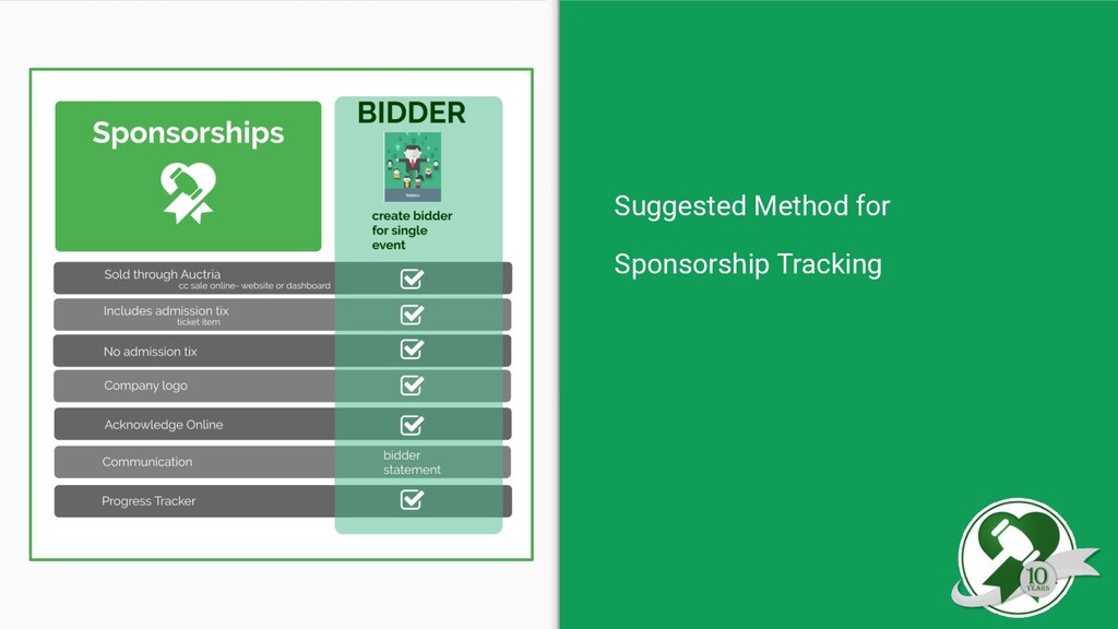 Suggested Method for Sponsorship Tracking