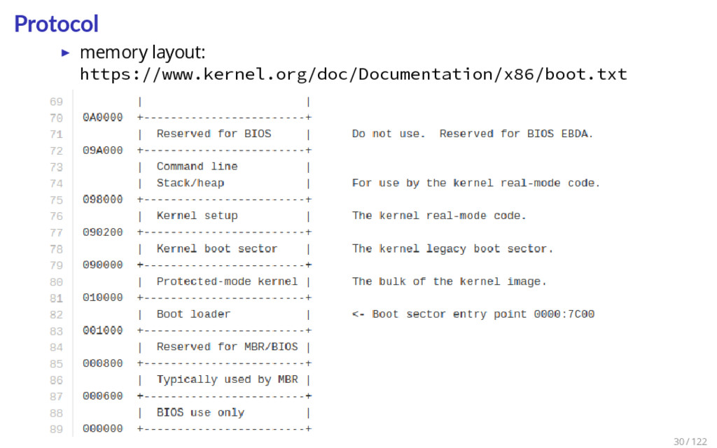 Protocol ▶ memory layout: https://www.kernel.or...