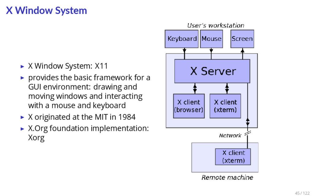 X Window System ▶ X Window System: X11 ▶ provid...