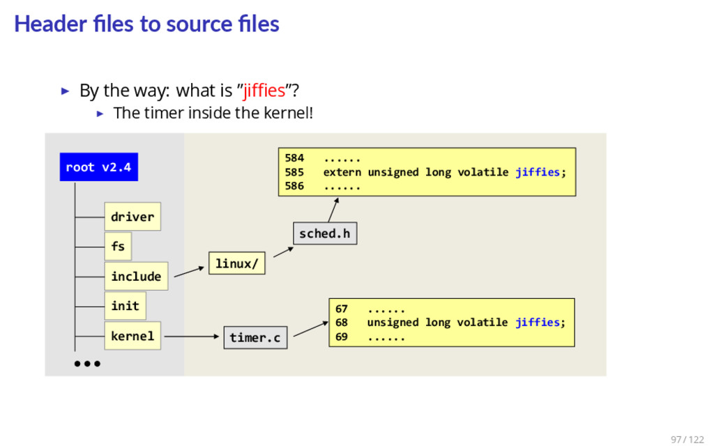 Header files to source files ▶ By the way: what i...