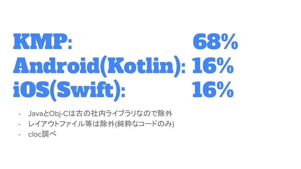 KMP: 68% Android(Kotlin): 16% iOS(Swift): 16% と...