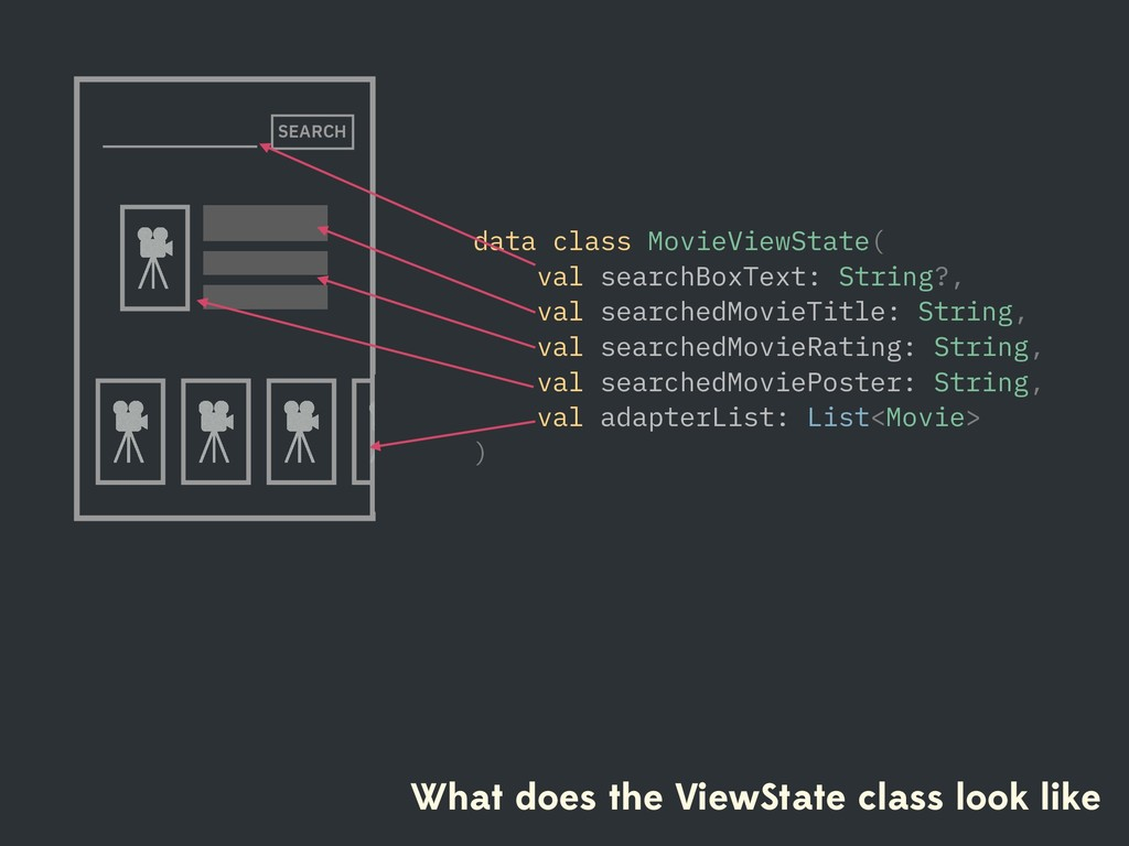 data class MovieViewState( val searchBoxText: S...