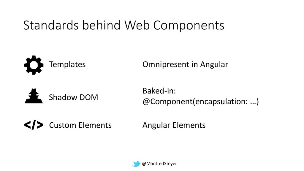 @ManfredSteyer Standards behind Web Components ...