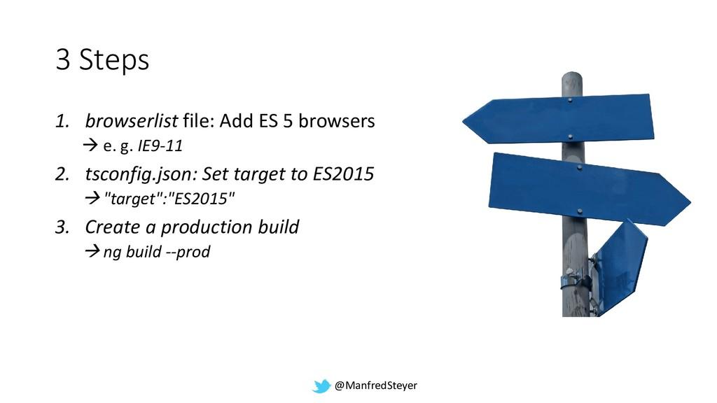 @ManfredSteyer 3 Steps 1. browserlist file: Add...