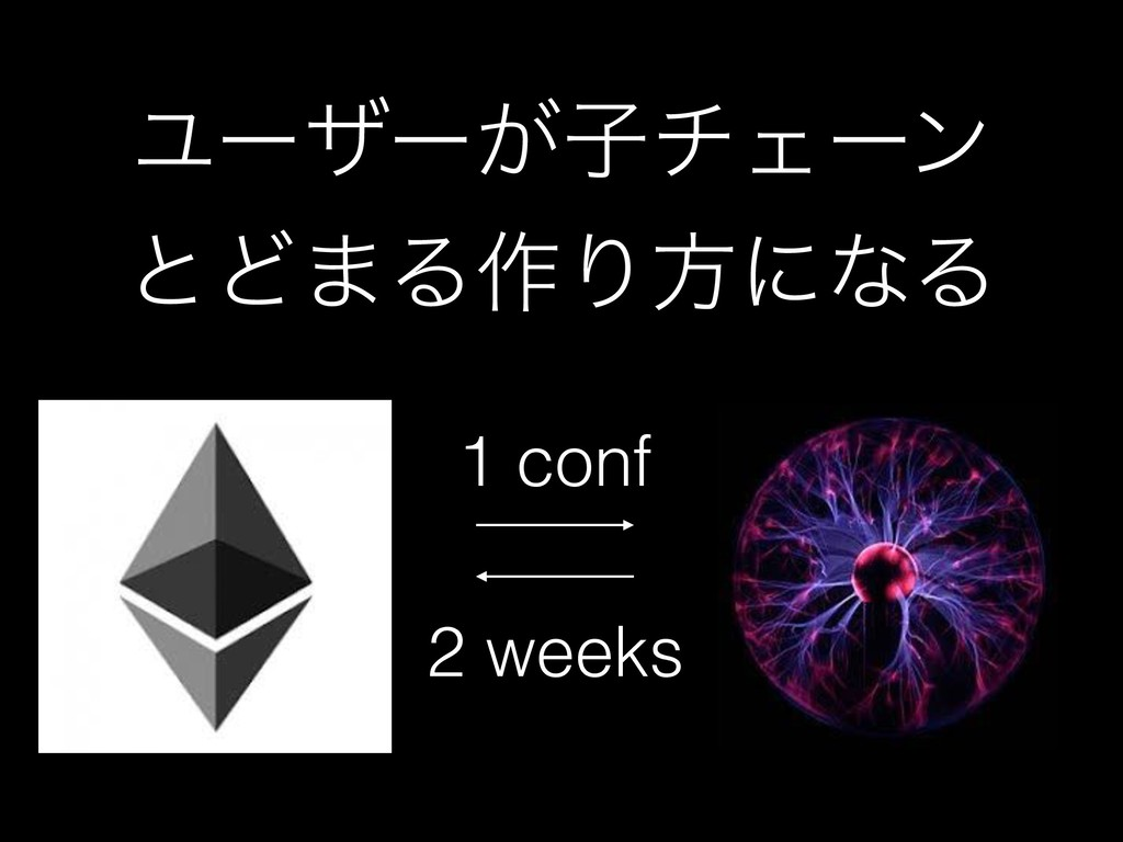 Ϣʔβʔ͕ࢠνΣʔϯ ͱͲ·Δ࡞ΓํʹͳΔ 1 conf 2 weeks