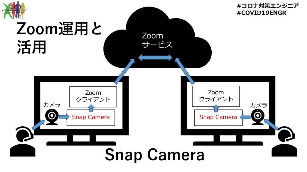 Zoom運用と 活用 Snap Camera #コロナ対策エンジニア #COVID19ENGR...