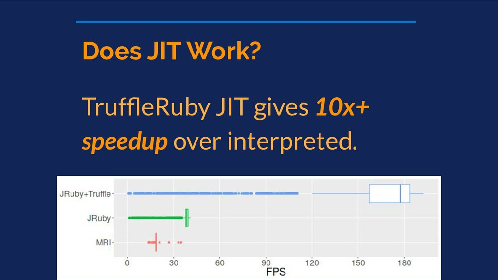 Does JIT Work? TruffleRuby JIT gives 10x+ speedu...