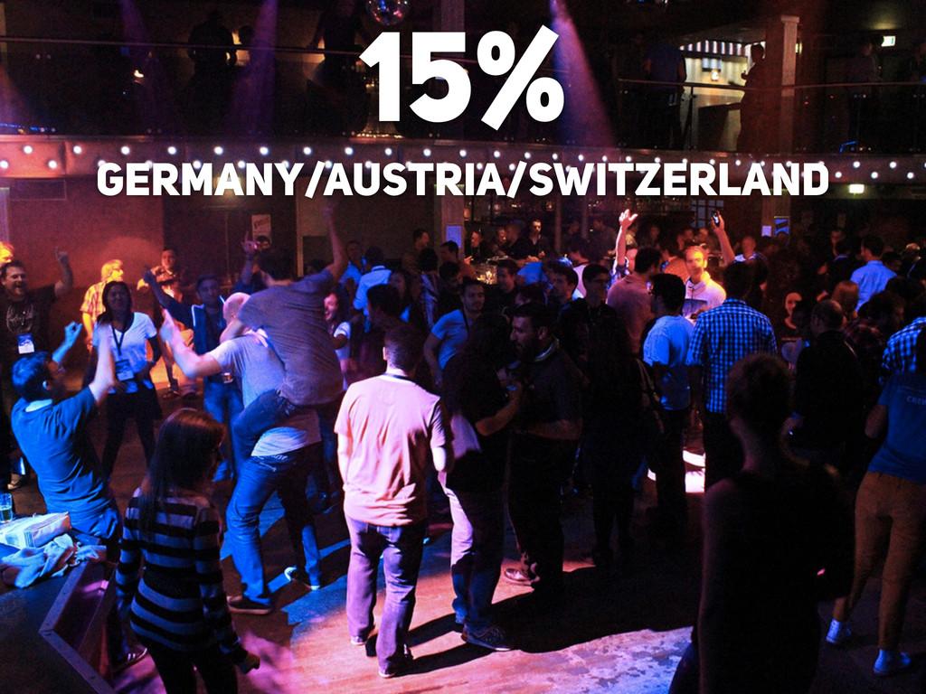 15% germany/AUSTRIA/SWITZERLAND