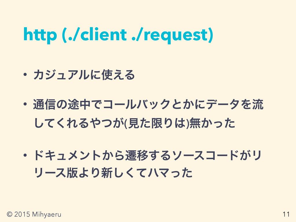 © 2015 Mihyaeru http (./client ./request) • Χδϡ...