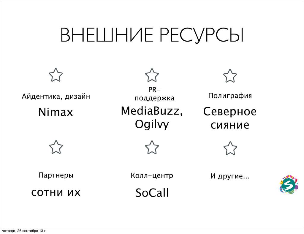 ВНЕШНИЕ РЕСУРСЫ Nimax PR- поддержка MediaBuzz, ...