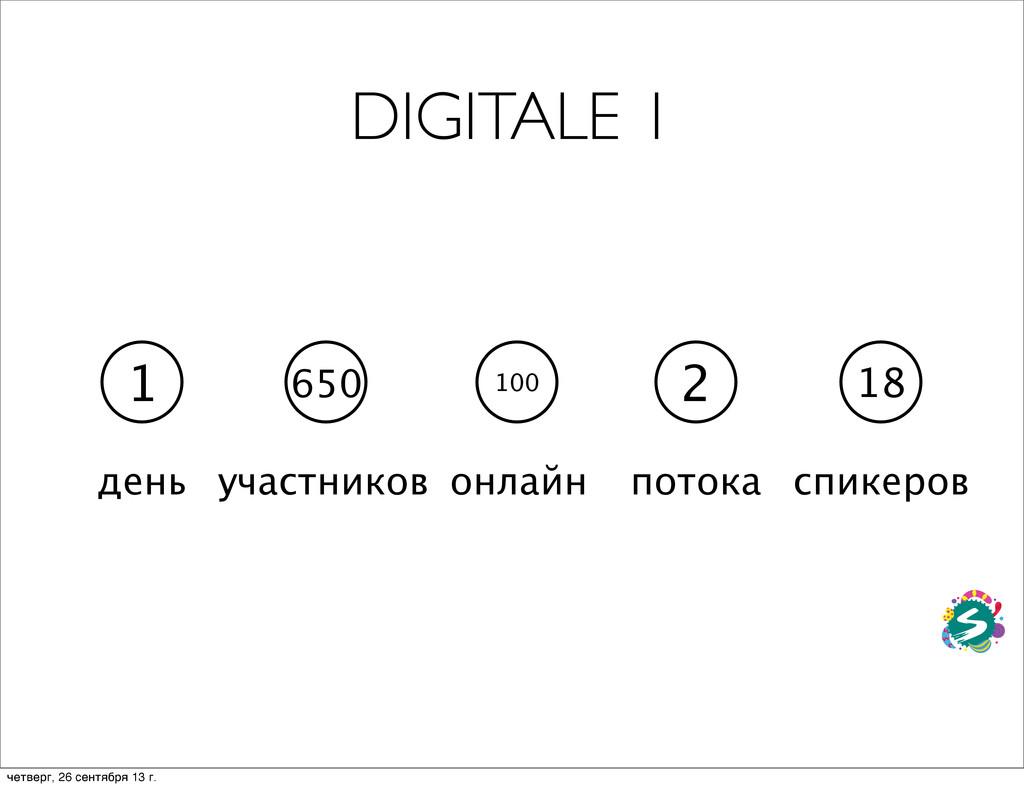 DIGITALE 1 день участников онлайн потока спикер...