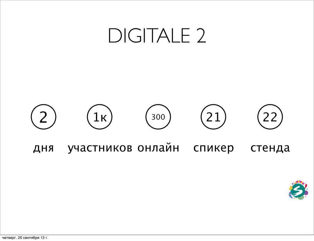 DIGITALE 2 дня участников онлайн спикер стенда ...