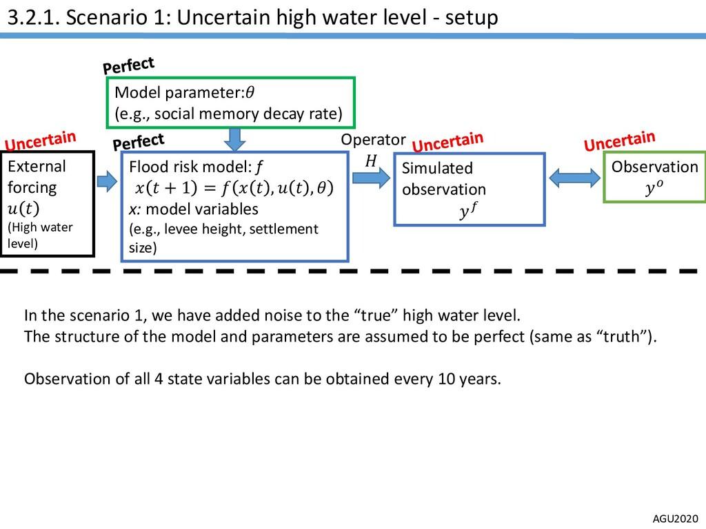 AGU2020 3.2.1. Scenario 1: Uncertain high water...