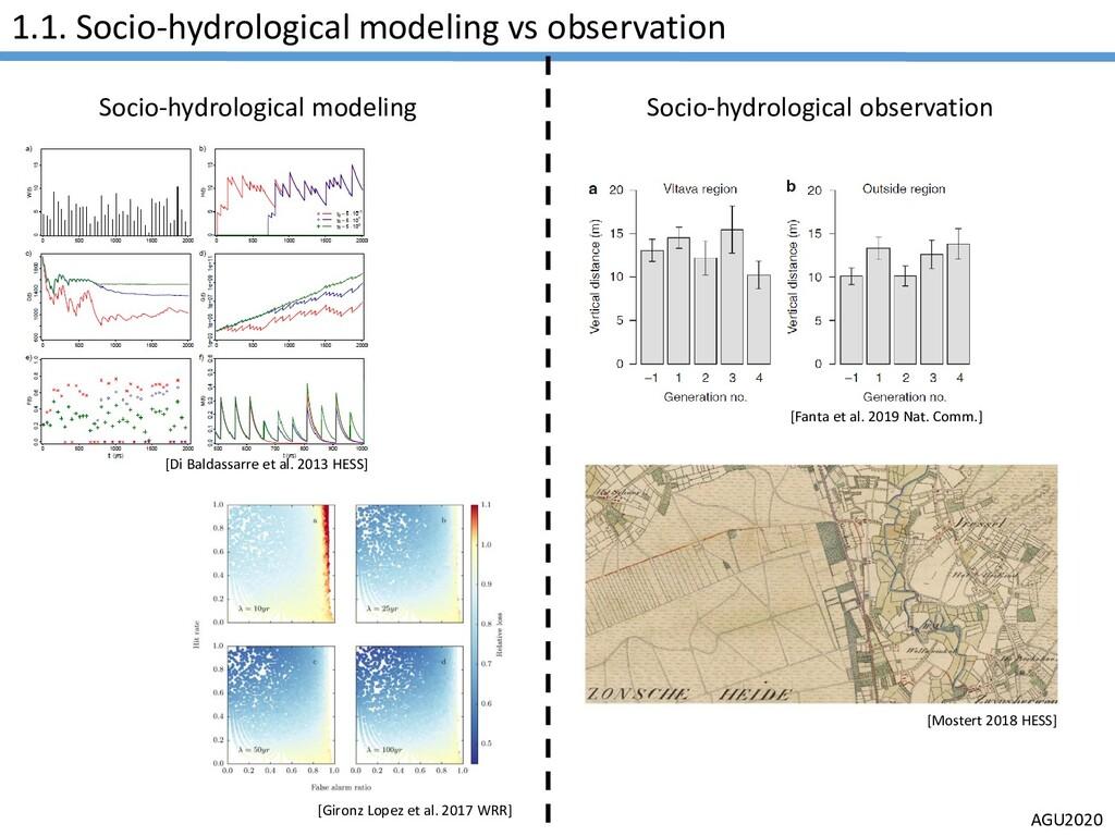 AGU2020 1.1. Socio-hydrological modeling vs obs...