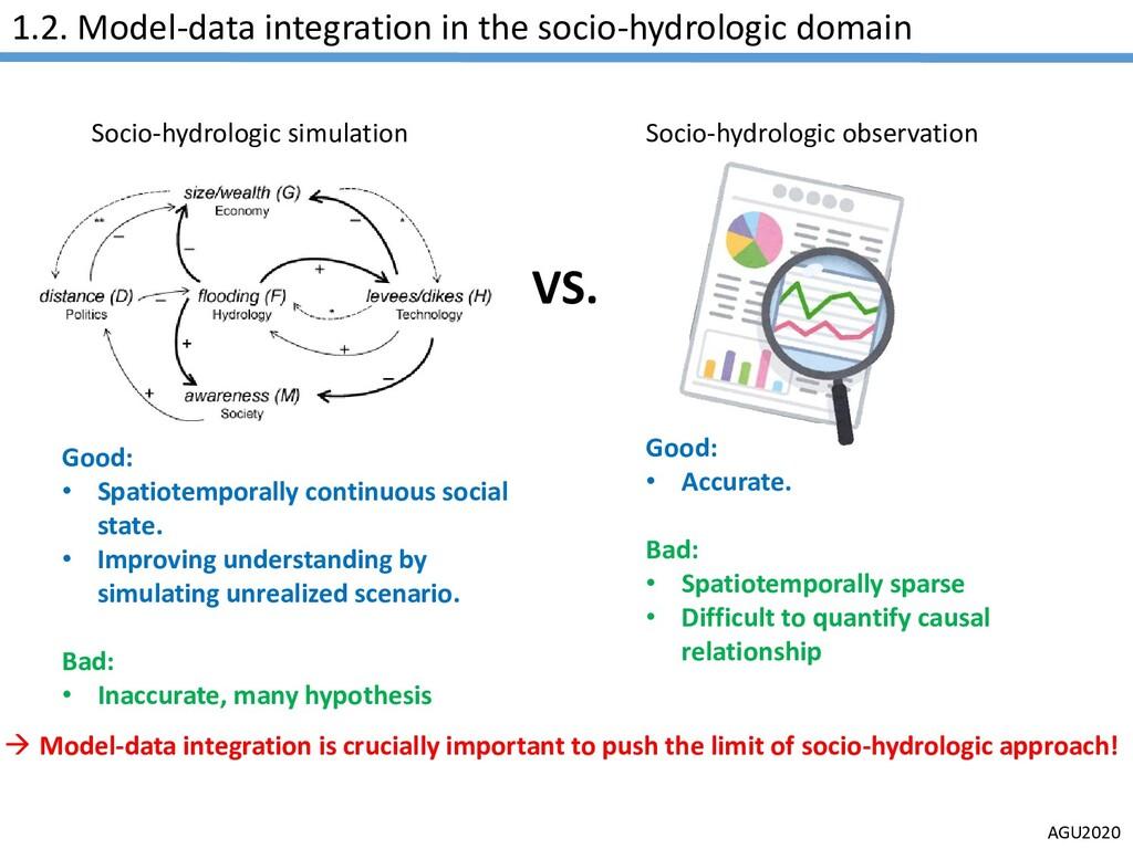 AGU2020 1.2. Model-data integration in the soci...