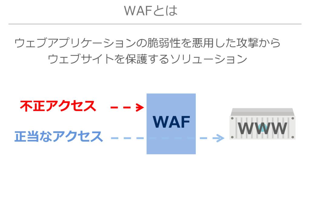 WAFとは ウェブアプリケーションの脆弱性を悪用した攻撃から ウェブサイトを保護するソリューシ...