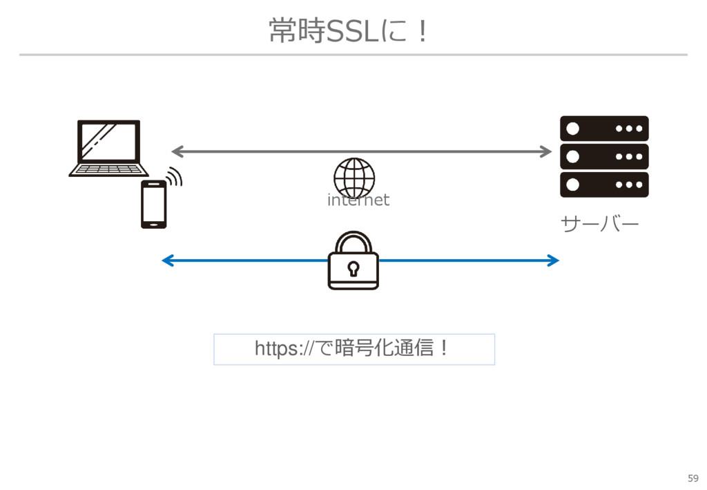 常時SSLに! 59 サーバー internet https://で暗号化通信!