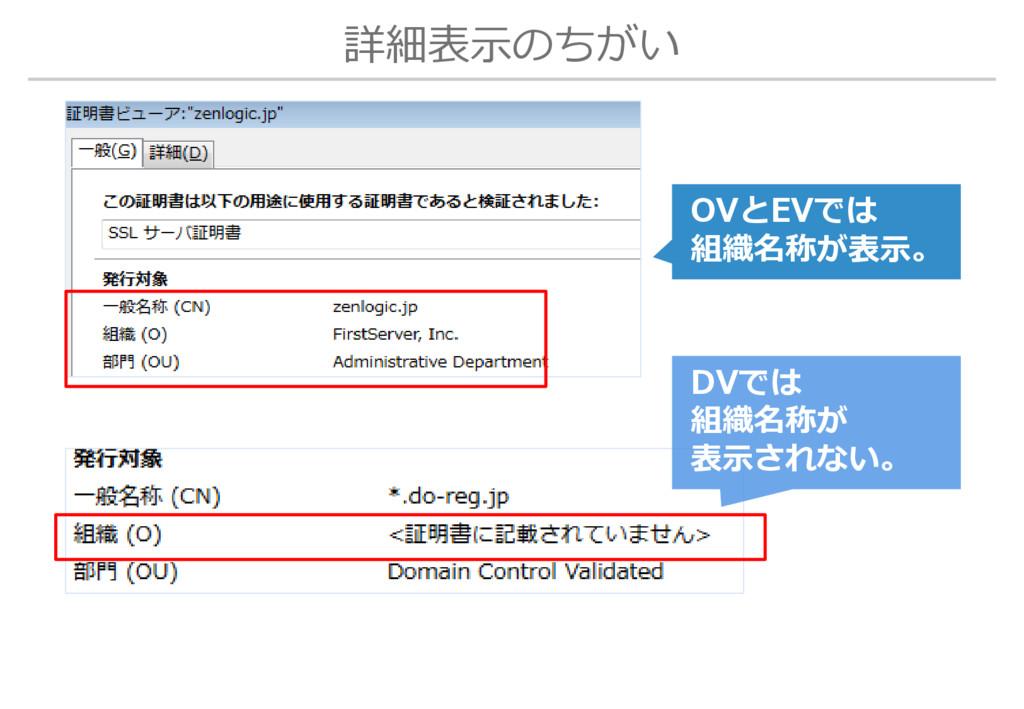 詳細表示のちがい OVとEVでは 組織名称が表示。 DVでは 組織名称が 表示されない。
