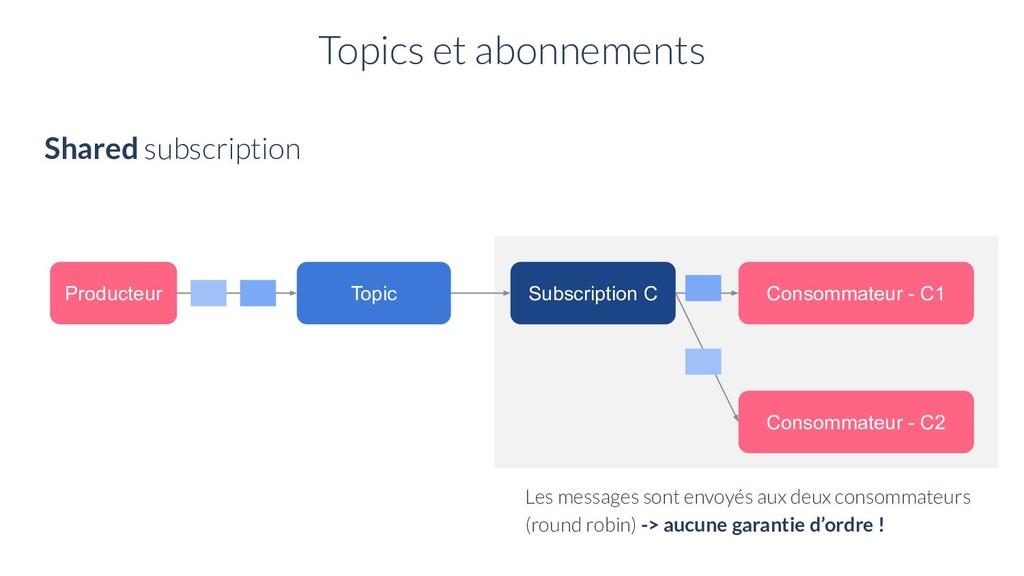 Topic Producteur Consommateur - C1 Subscription...