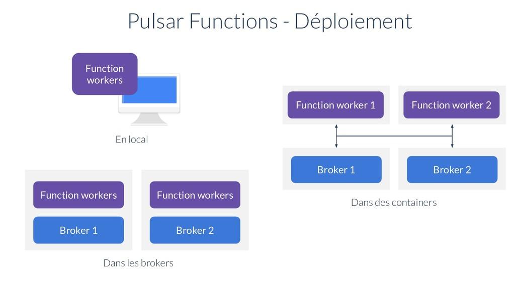 Dans les brokers Pulsar Functions - Déploiement...
