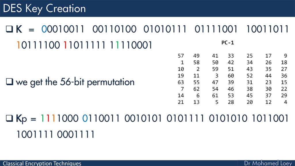 Classical Encryption Techniques  K = 00010011 ...