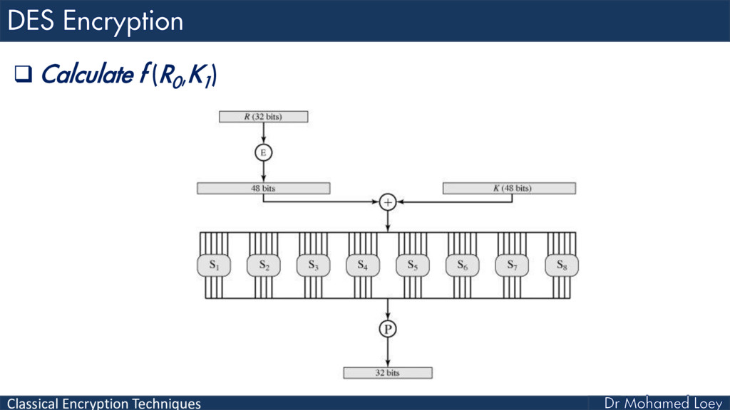 Classical Encryption Techniques  Calculate f (...