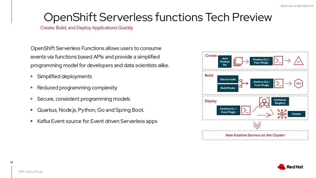 What's new in OpenShift 4.8 OpenShift Serverles...