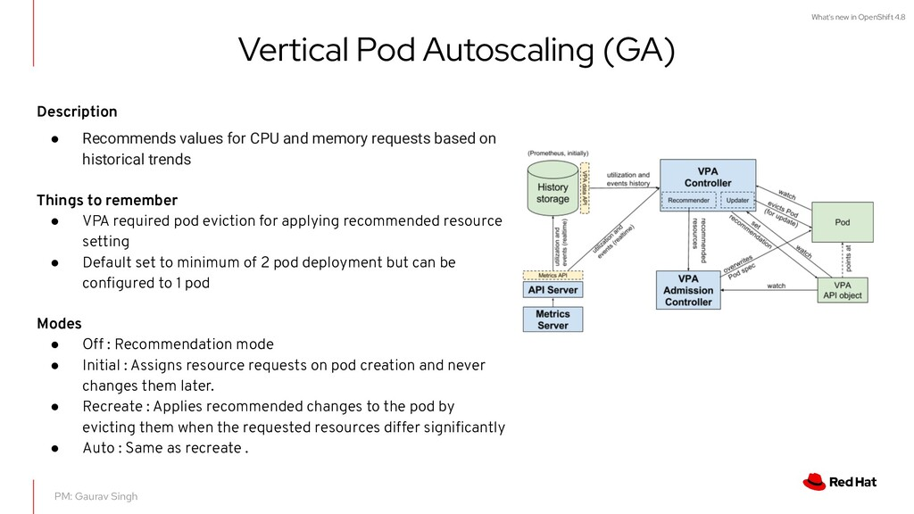 What's new in OpenShift 4.8 Vertical Pod Autosc...