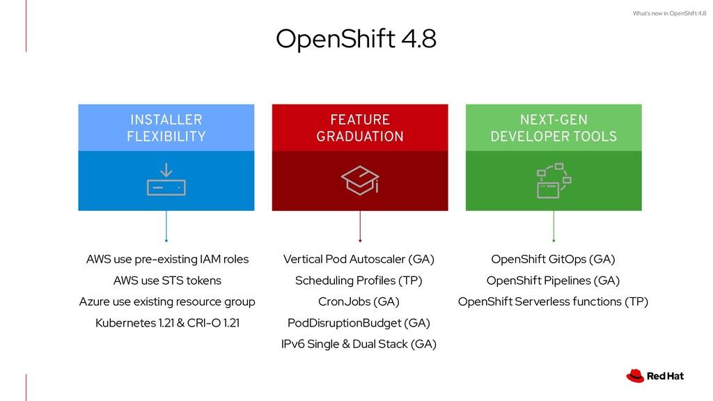 What's new in OpenShift 4.8 INSTALLER FLEXIBILI...