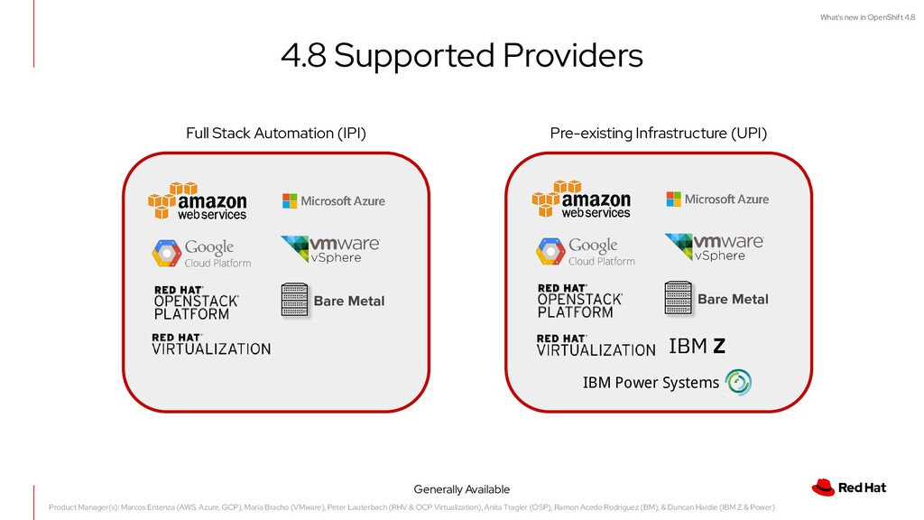 What's new in OpenShift 4.8 4.8 Supported Provi...