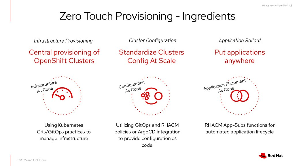 What's new in OpenShift 4.8 Zero Touch Provisio...