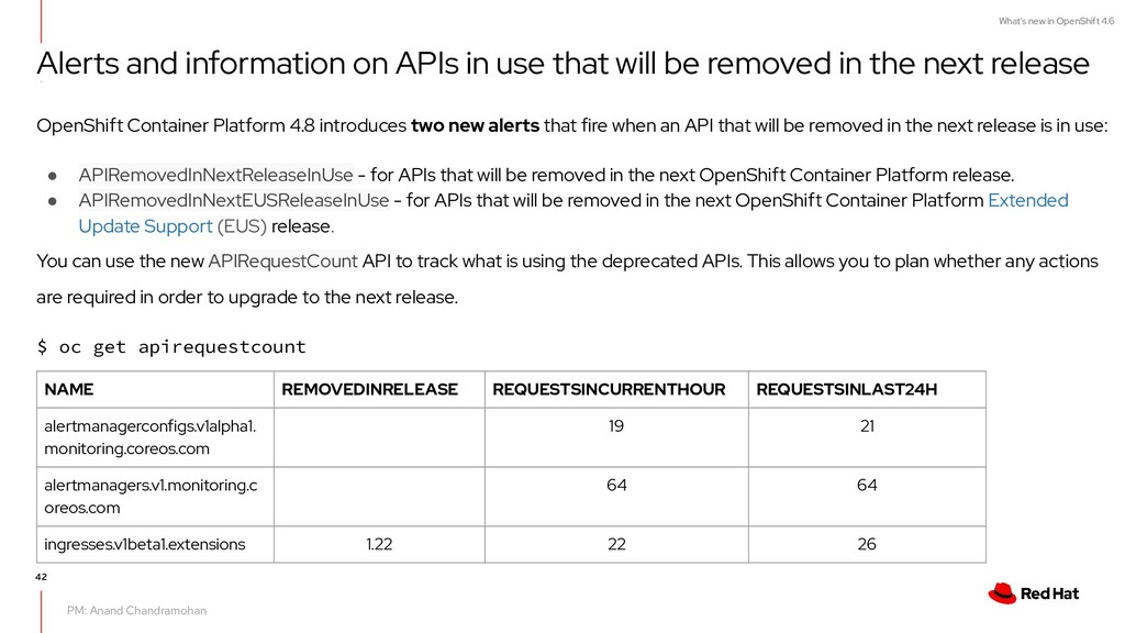 What's new in OpenShift 4.6 Alerts and informat...