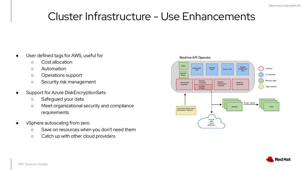 What's new in OpenShift 4.8 Cluster Infrastruct...