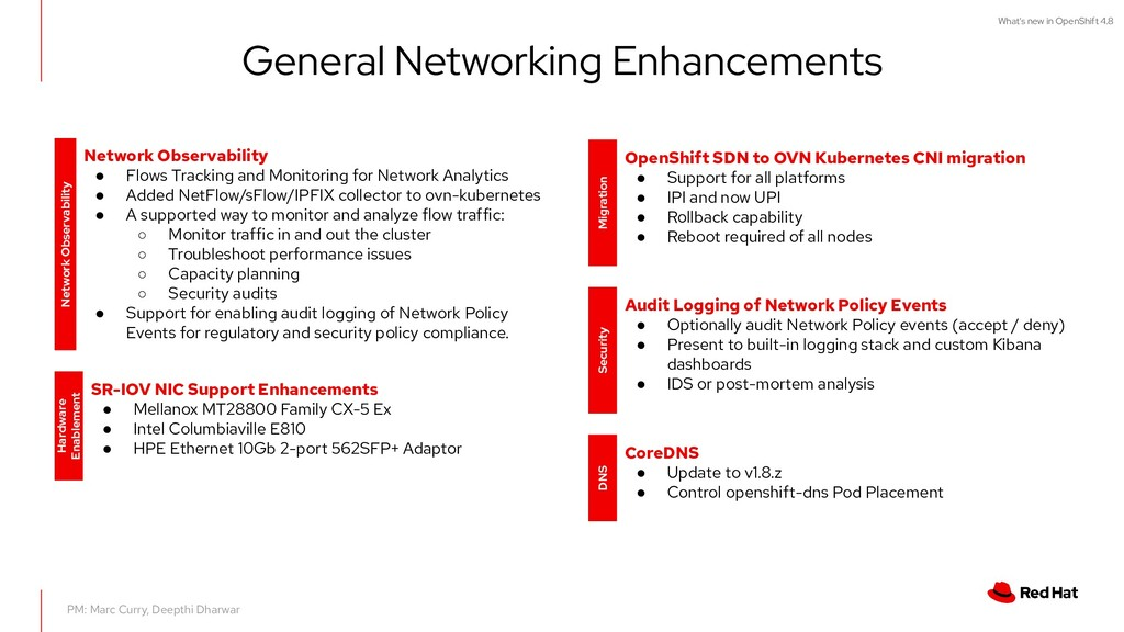 What's new in OpenShift 4.8 General Networking ...