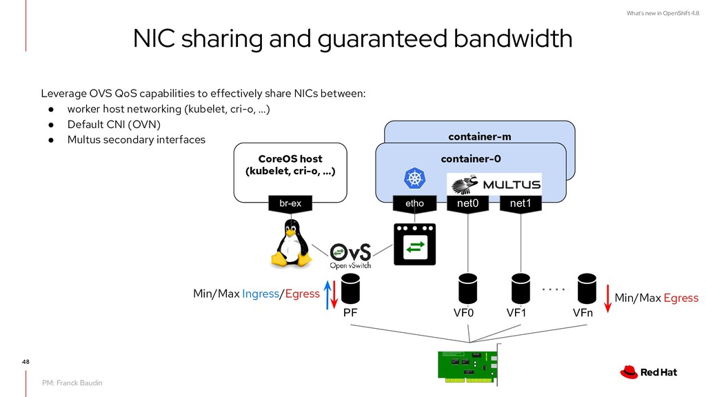 What's new in OpenShift 4.8 container-m 48 Core...