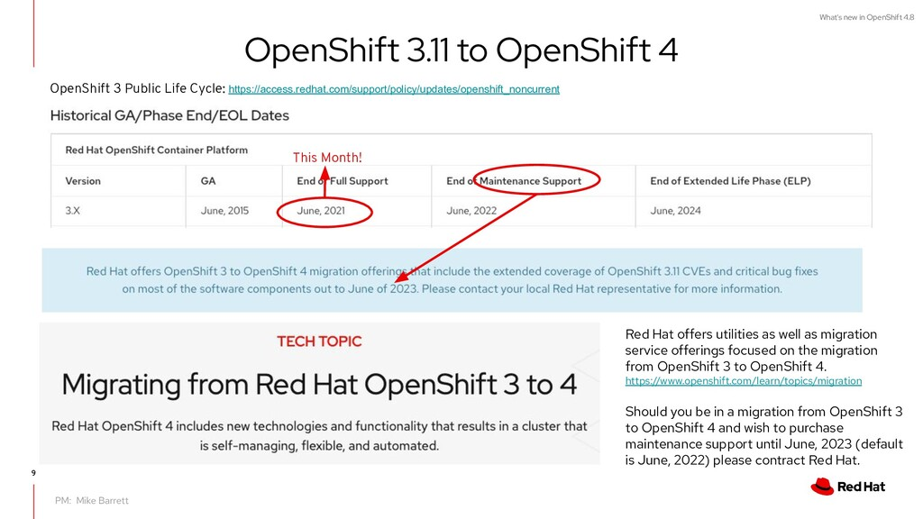 What's new in OpenShift 4.8 9 This Month! Red H...