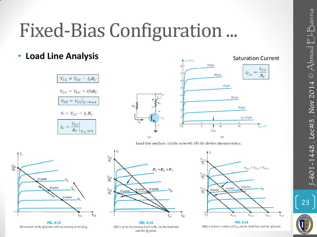 Fixed-Bias Configuration ... 23 • Load Line Ana...