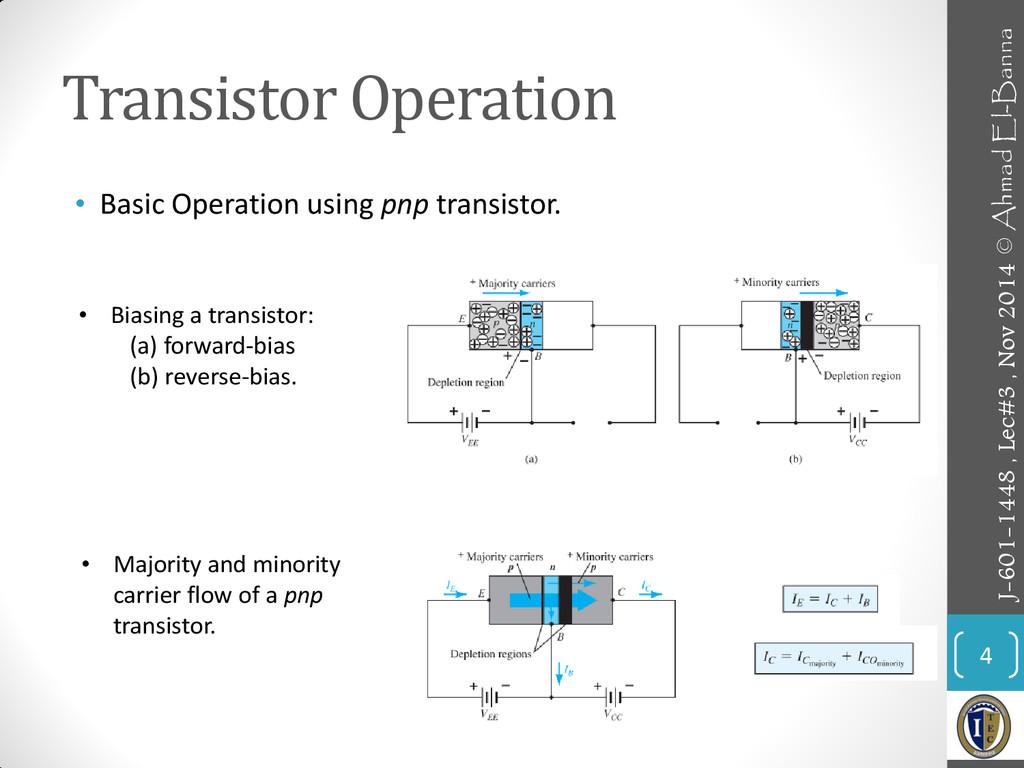 Transistor Operation • Basic Operation using pn...